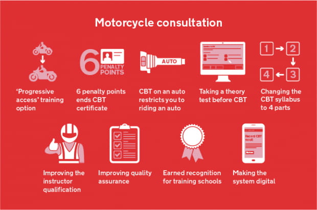Government plans bike training and CBT changes