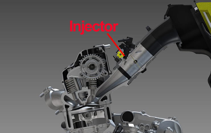 How it works: injectors