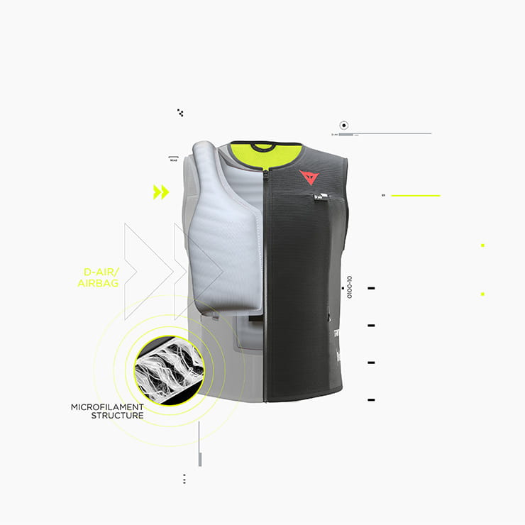 New Smart Jacket D-air vest can be worn under or over any garment