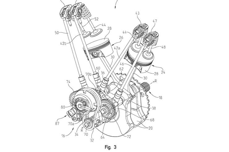 Indian V-twin getting VVT