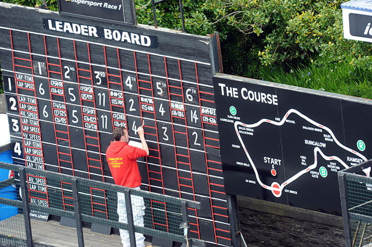 Isle of Man TT | Secrets of the Scoreboard