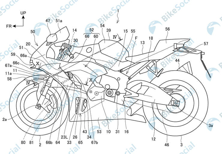 Honda developing active aerodynamics for future superbike
