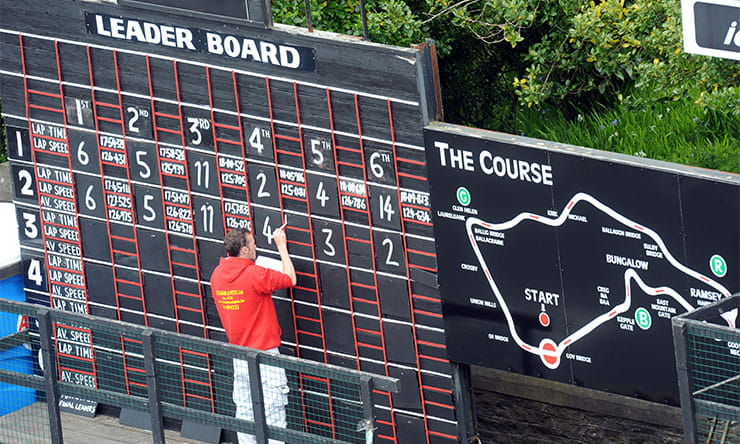 isle of man TT quiz 2020_13