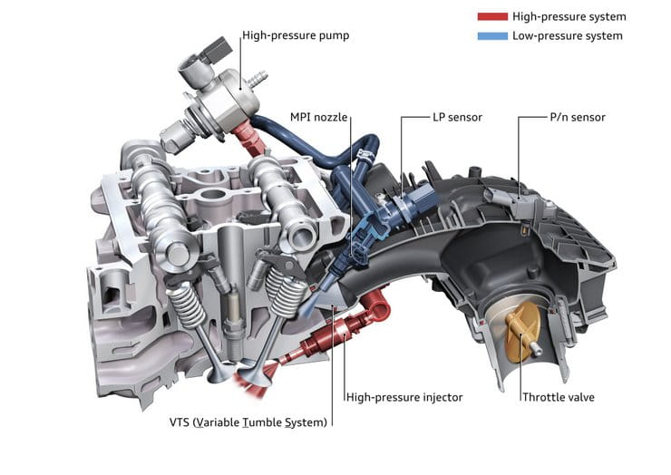 Combination of port and direct fuel injection promises best of both worlds