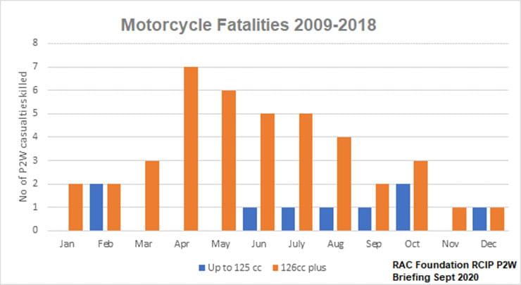 Why drivers pull out on motorcycles_06