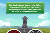 Safety infographic