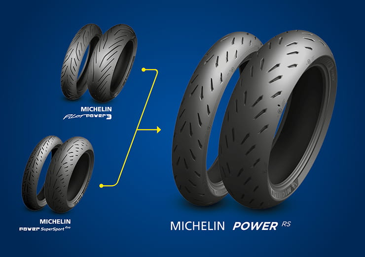 The Micheline Power RS blends track and road performance