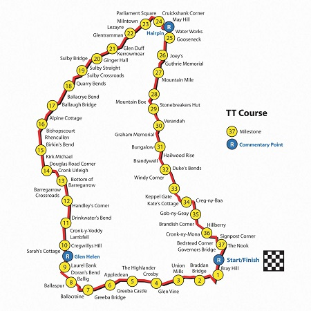 Map of the TT course