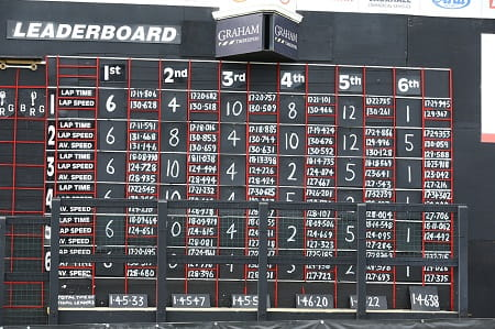 Could the iconic scoreboard be no more?