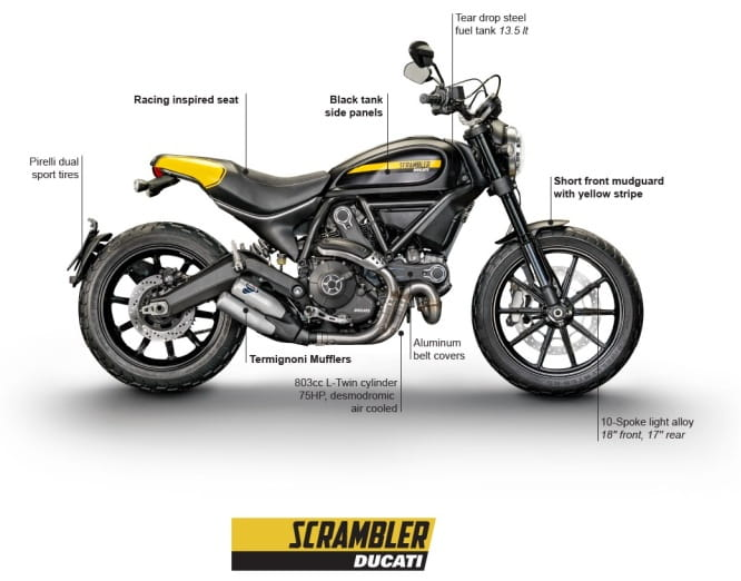 Ducati Scrambler - Full Throttle version