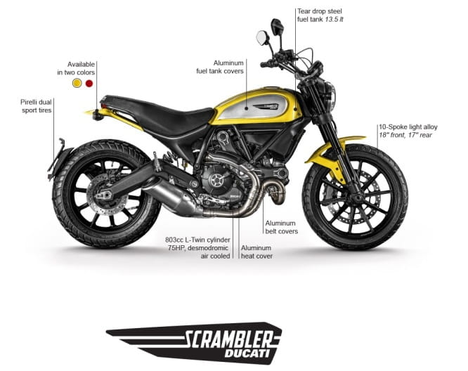 Ducati Scrambler - ICON version