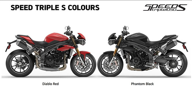 Speed Triple S available in two colours