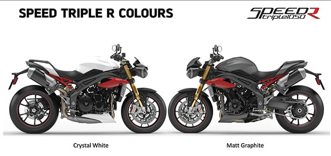 Speed Triple R available in two colours