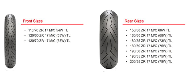 The size range for Pirelli Diablo Rosso III - none of these seem to fit a Honda C90 though