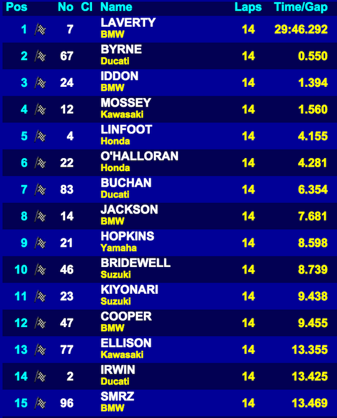 Race 1 Results