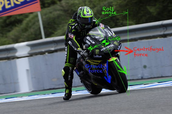 Cornering is a balancing act. Cal Crutchlow demonstrates...