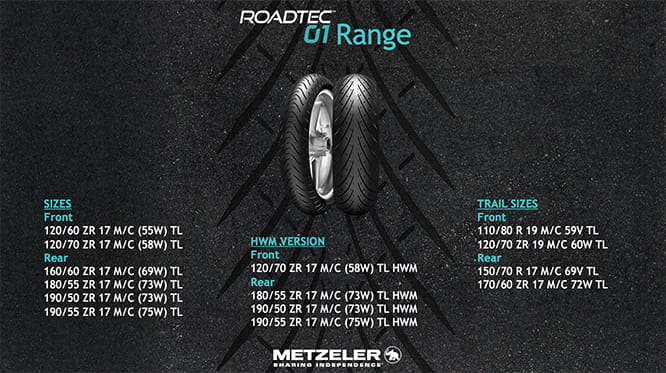 Size range available for Metzeler ROADTEC 01