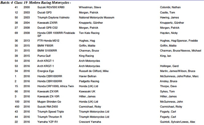 Goodwood Festival of Speed motorcycle entry list